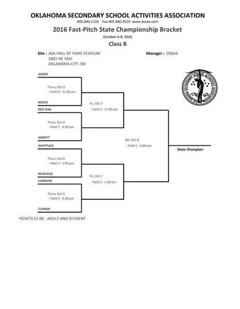 OSSAA releases softball state tournament brackets   Sports