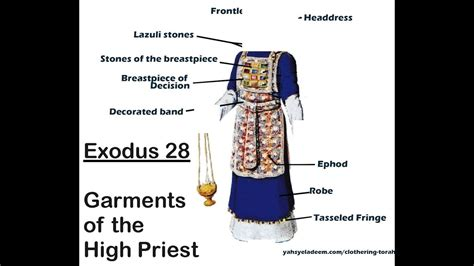 Exodus 28:1-14 The Priests Garment, 15-30 The Priests