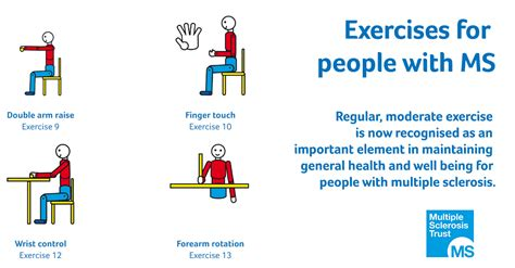 Build your own exercise routine   MS Trust