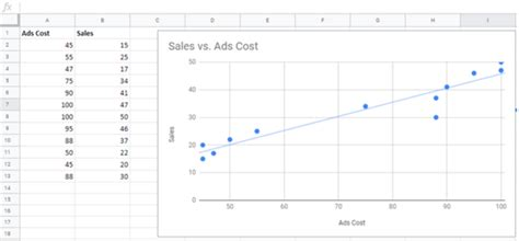 30 How To Label Axis On Google Sheets - Labels Database 2020
